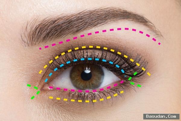 كيفية ماكياج العين